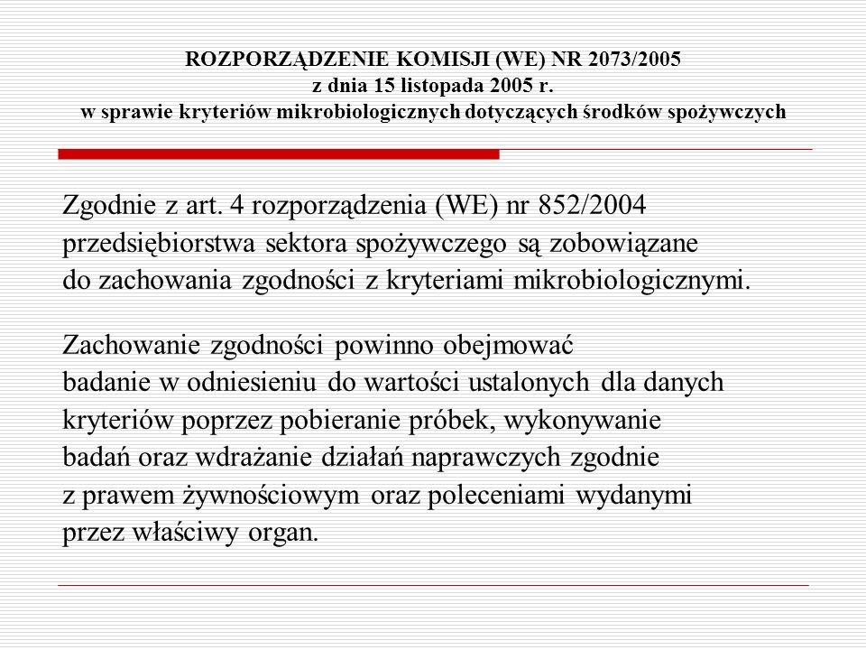 Zgodnie z art. 4 rozporządzenia (WE) nr 852/2004