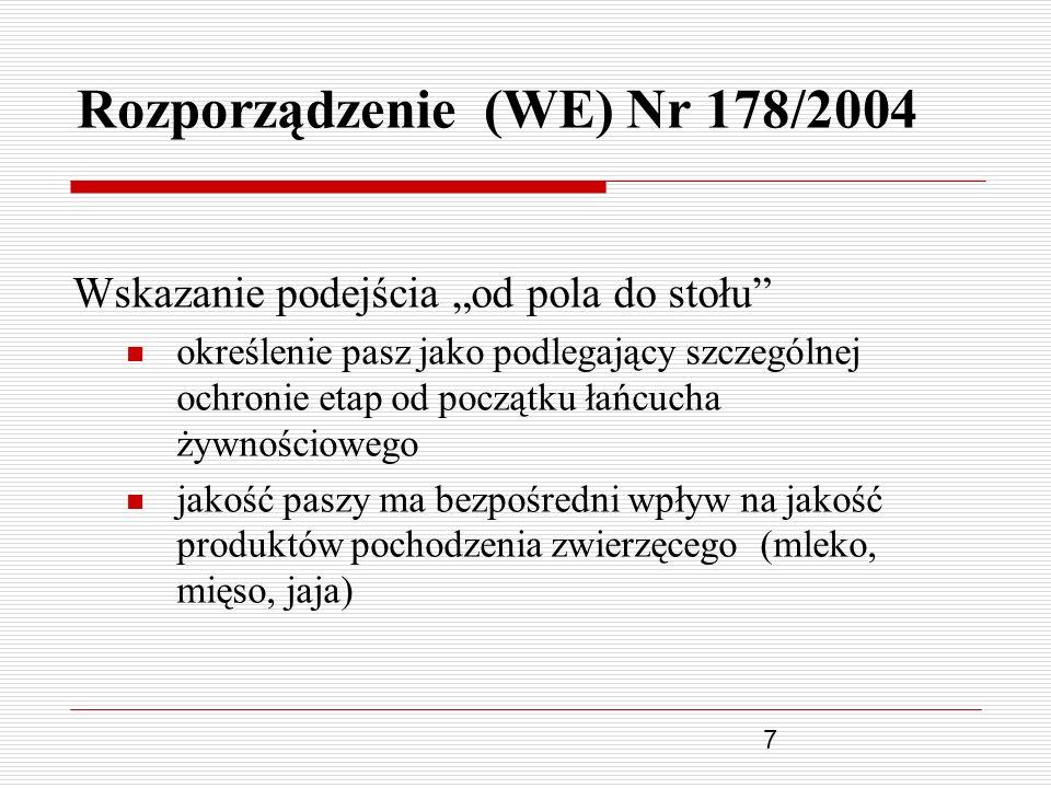 Rozporządzenie (WE) Nr 178/2004