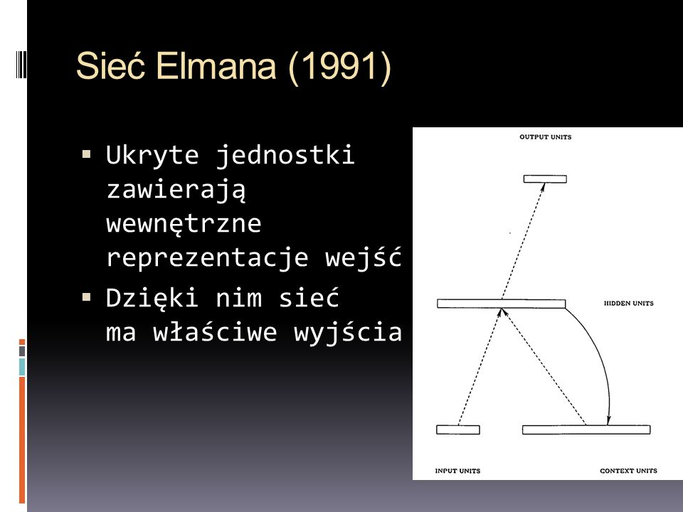 Sieć Elmana (1991) Ukryte jednostki zawierają wewnętrzne reprezentacje wejść.
