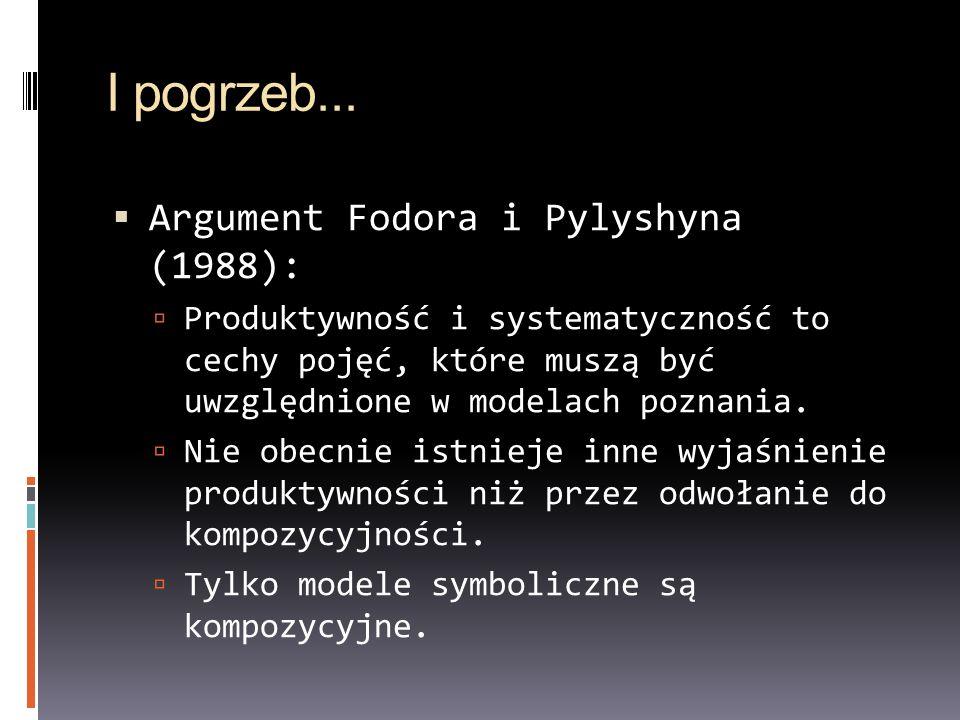 I pogrzeb... Argument Fodora i Pylyshyna (1988):