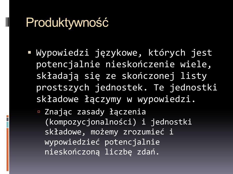 Produktywność