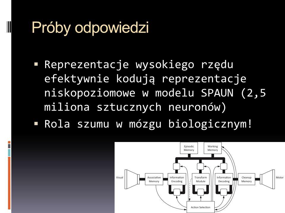 Próby odpowiedziReprezentacje wysokiego rzędu efektywnie kodują reprezentacje niskopoziomowe w modelu SPAUN (2,5 miliona sztucznych neuronów)