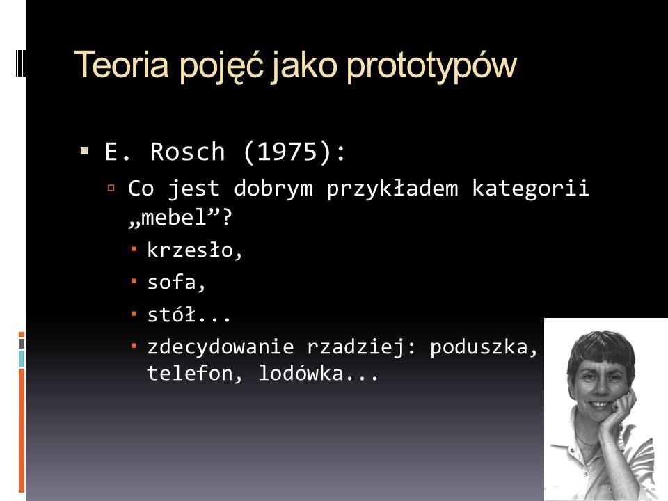 Teoria pojęć jako prototypów