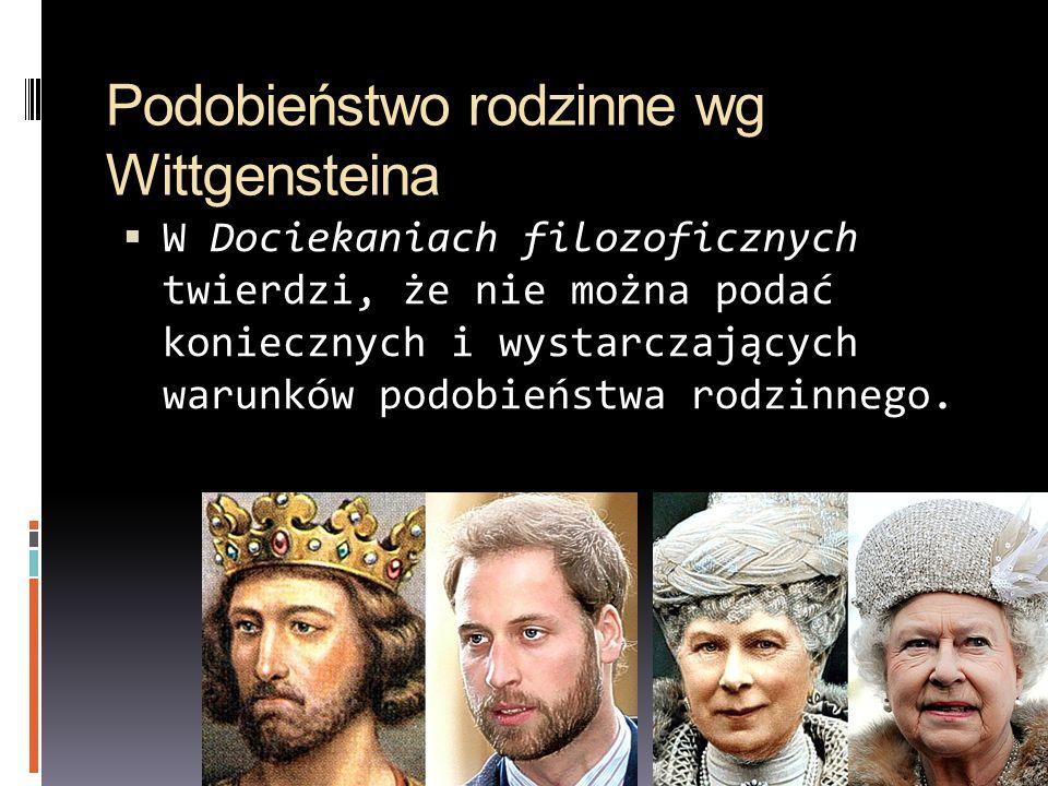 Podobieństwo rodzinne wg Wittgensteina