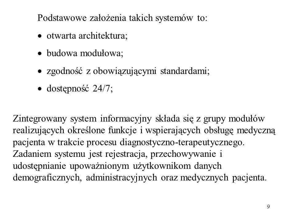 Podstawowe założenia takich systemów to: