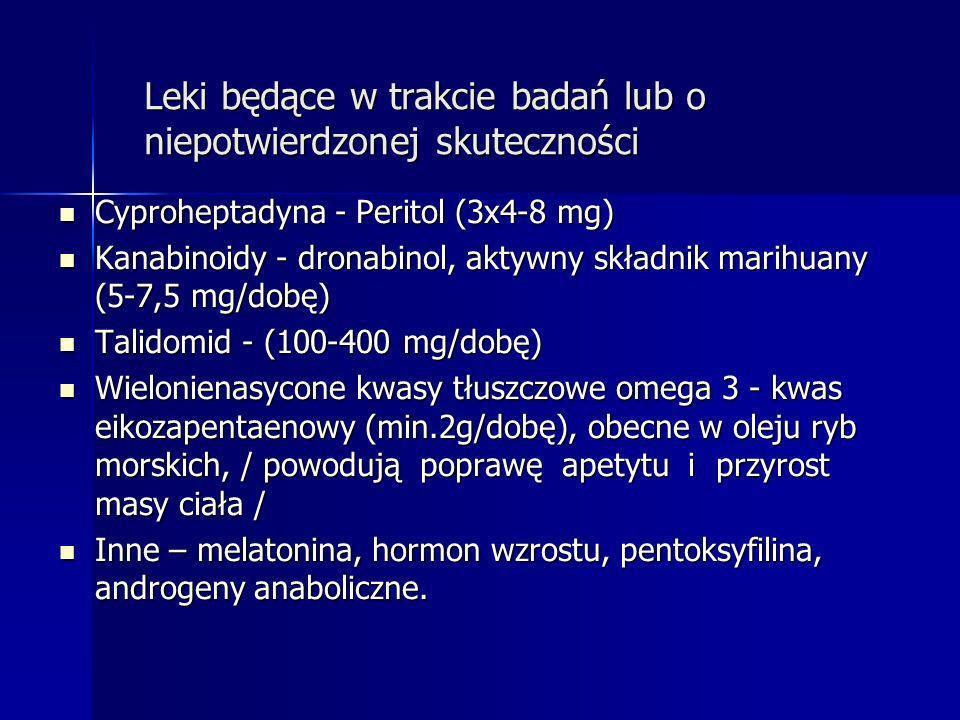 Leki będące w trakcie badań lub o niepotwierdzonej skuteczności