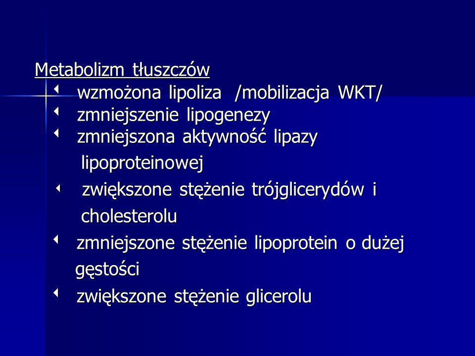 Metabolizm tłuszczów w wzmożona lipoliza /mobilizacja WKT/ w zmniejszenie lipogenezy w zmniejszona aktywność lipazy