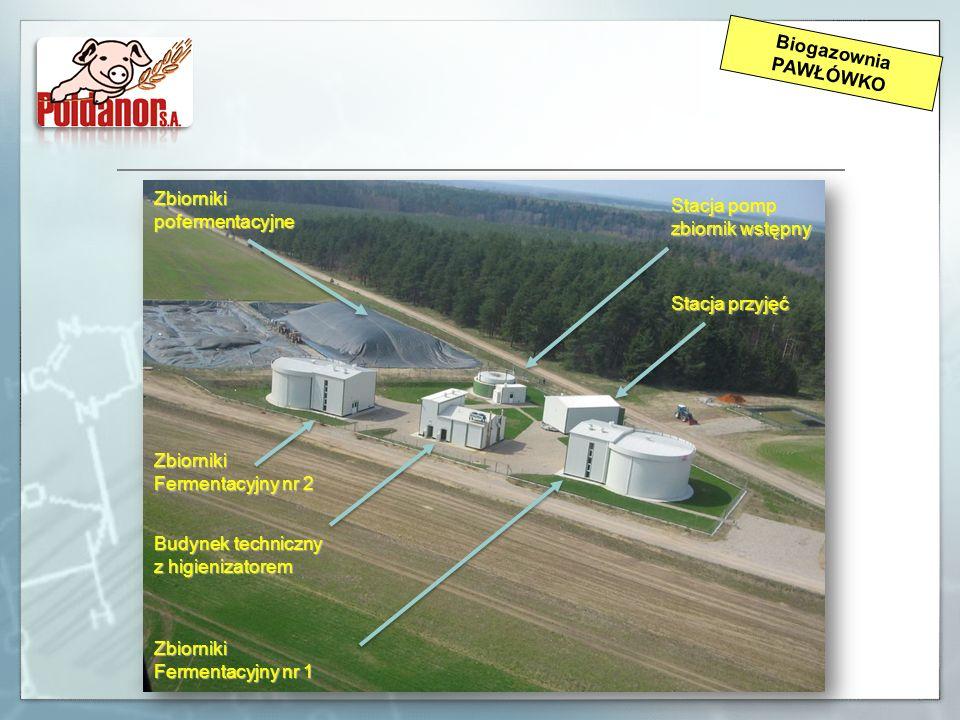 Biogazownia PAWŁÓWKO Zbiorniki. pofermentacyjne. Stacja pomp. zbiornik wstępny. Stacja przyjęć.