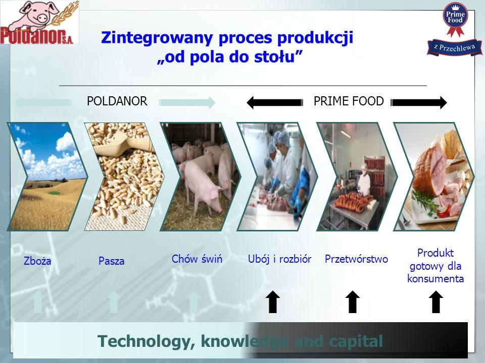 """Zintegrowany proces produkcji """"od pola do stołu"""