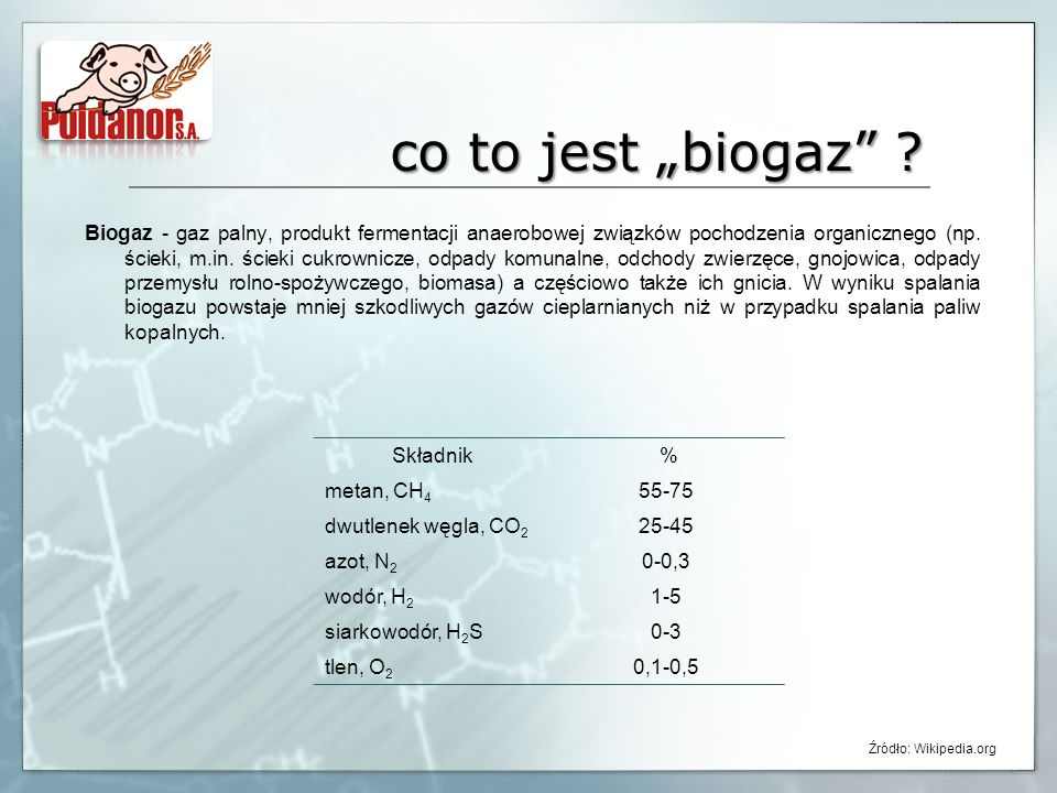 "co to jest ""biogaz"