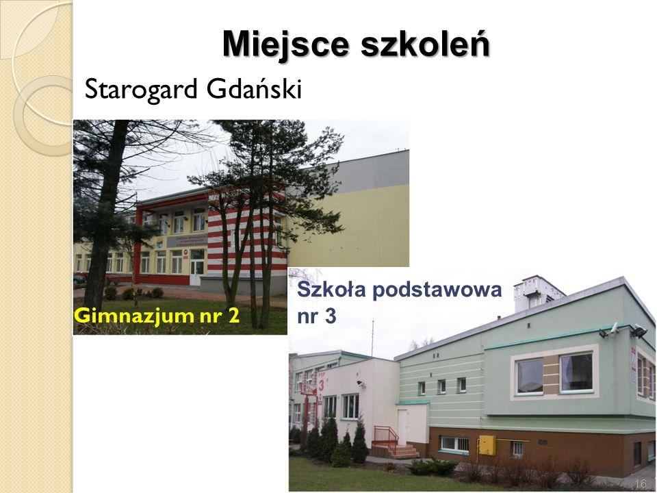 Miejsce szkoleń Starogard Gdański Szkoła podstawowa nr 3