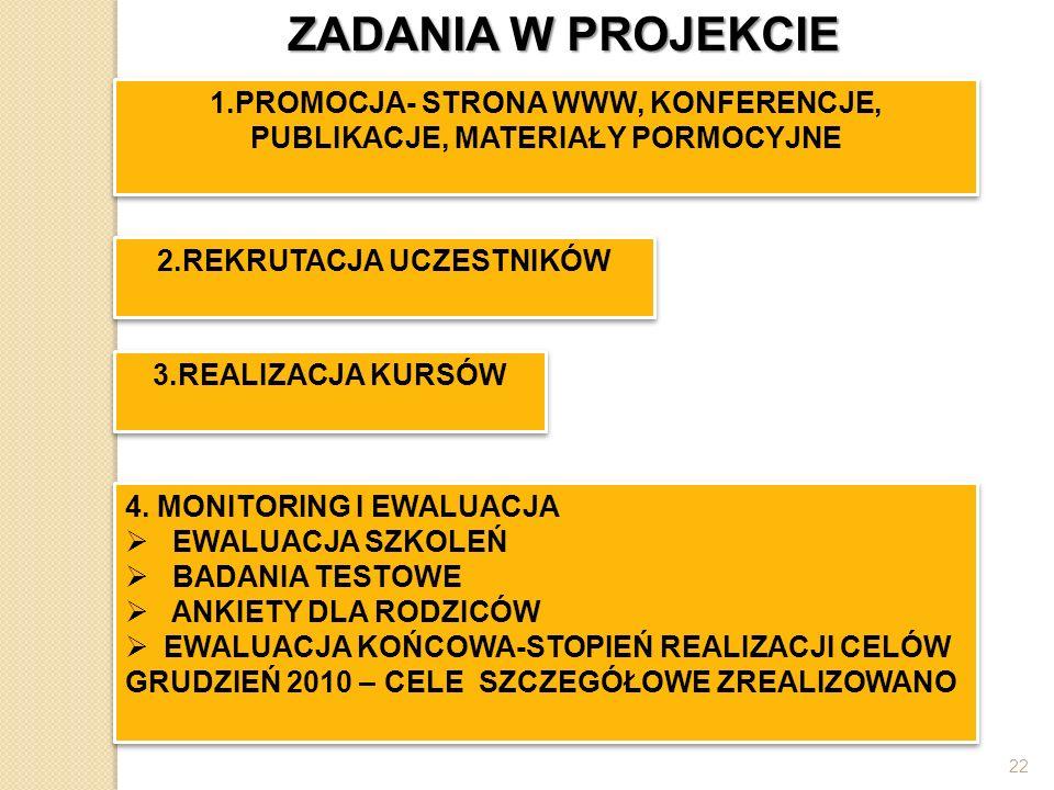 ZADANIA W PROJEKCIE 1.PROMOCJA- STRONA WWW, KONFERENCJE, PUBLIKACJE, MATERIAŁY PORMOCYJNE. 2.REKRUTACJA UCZESTNIKÓW.
