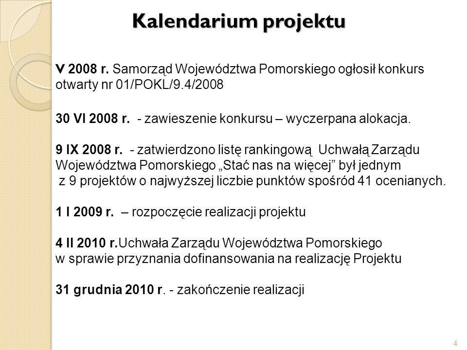 Kalendarium projektu V 2008 r. Samorząd Województwa Pomorskiego ogłosił konkurs otwarty nr 01/POKL/9.4/2008.