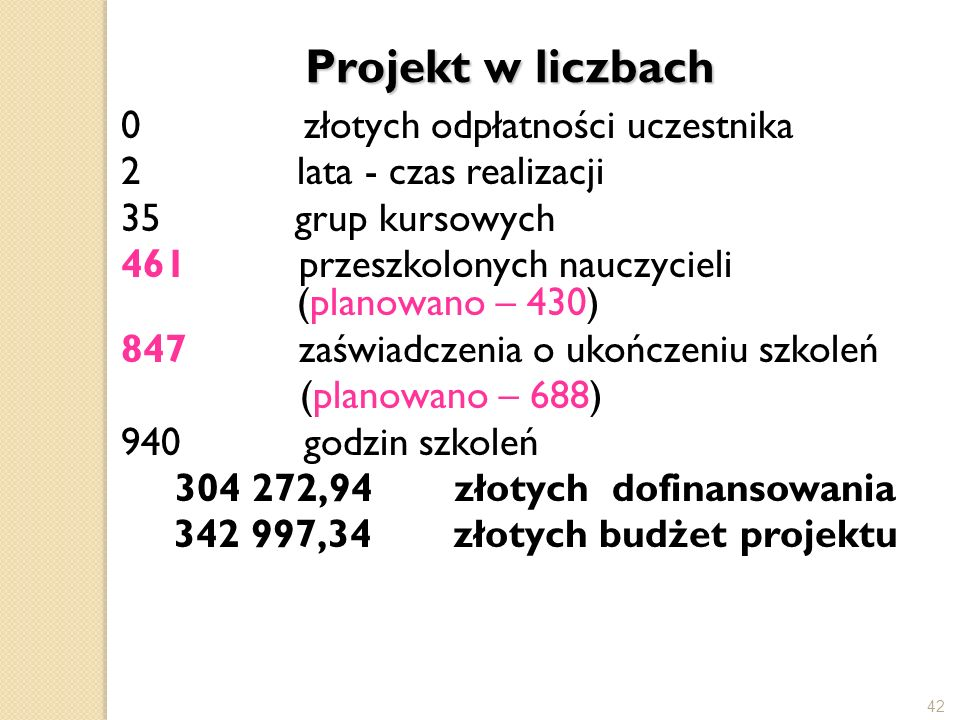 Projekt w liczbach