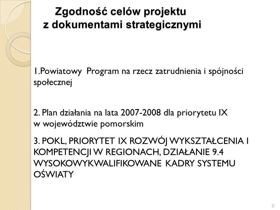 Zgodność celów projektu z dokumentami strategicznymi