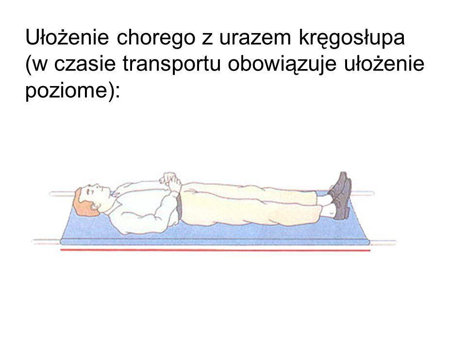 Ułożenie chorego z urazem kręgosłupa (w czasie transportu obowiązuje ułożenie poziome):
