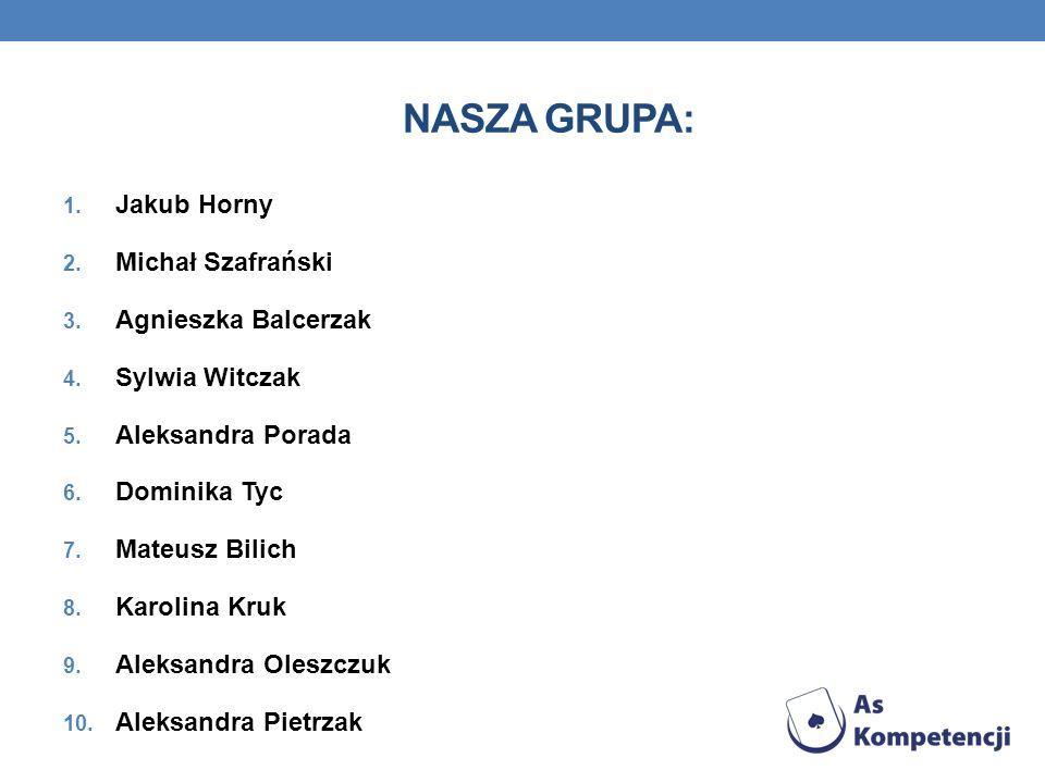 Nasza grupa: Jakub Horny Michał Szafrański Agnieszka Balcerzak
