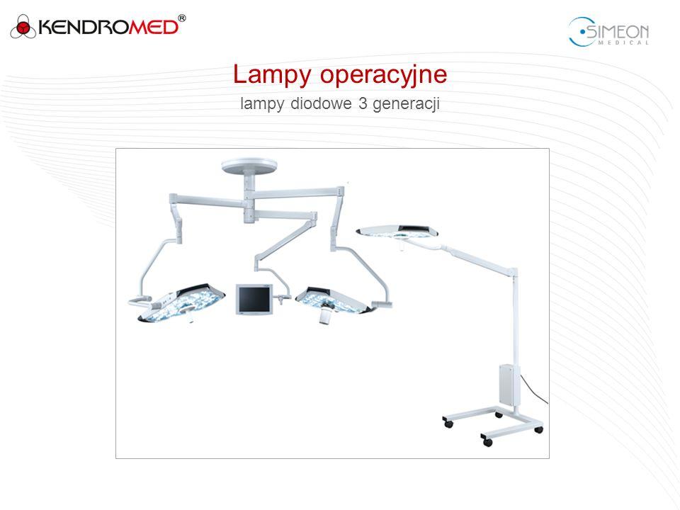 lampy diodowe 3 generacji