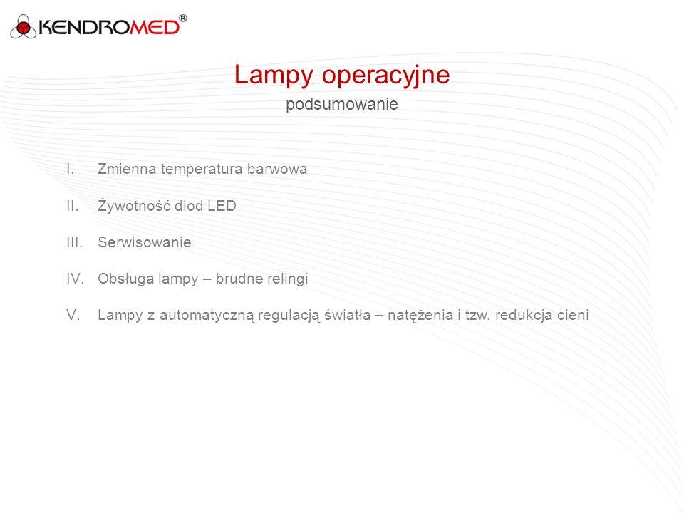 Lampy operacyjne podsumowanie Zmienna temperatura barwowa