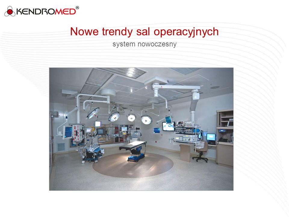 Nowe trendy sal operacyjnych