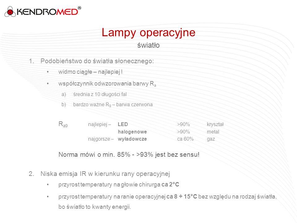 Lampy operacyjne światło Podobieństwo do światła słonecznego: