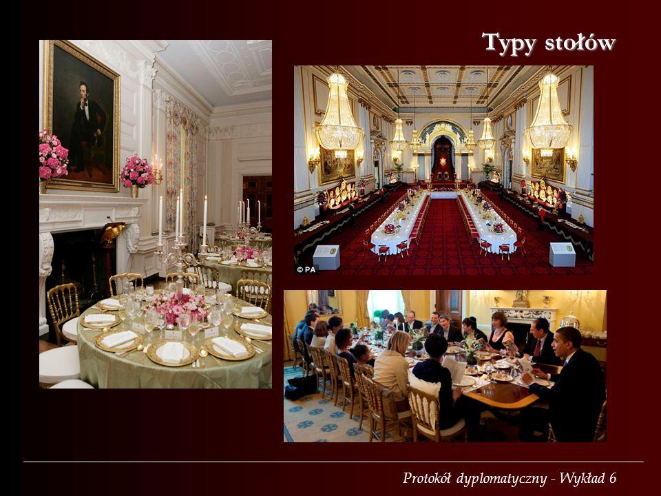 Typy stołów
