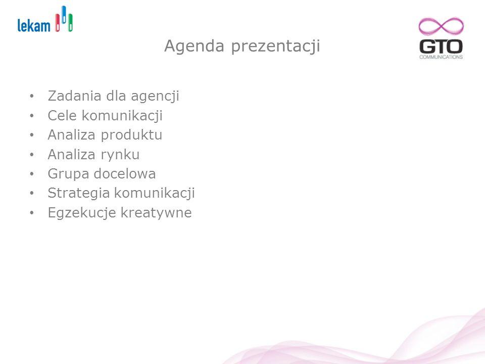 Agenda prezentacji Zadania dla agencji Cele komunikacji