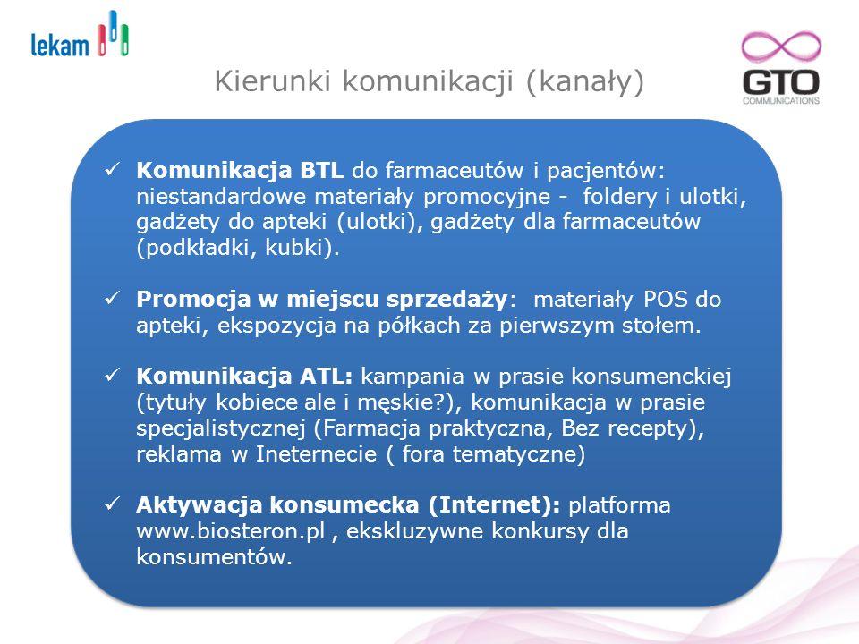 Kierunki komunikacji (kanały)
