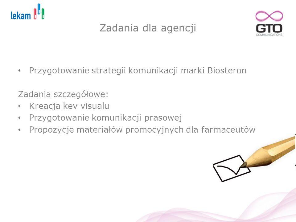 Zadania dla agencji Przygotowanie strategii komunikacji marki Biosteron. Zadania szczegółowe: Kreacja kev visualu.