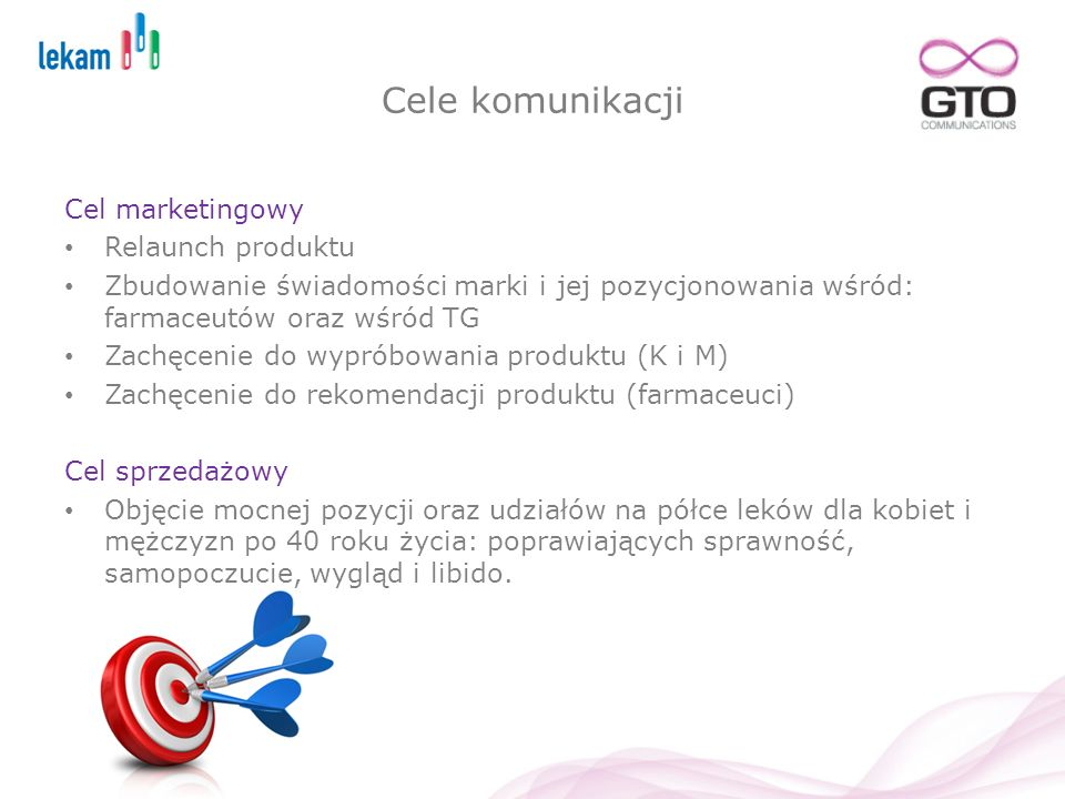 Cele komunikacji Cel marketingowy Relaunch produktu