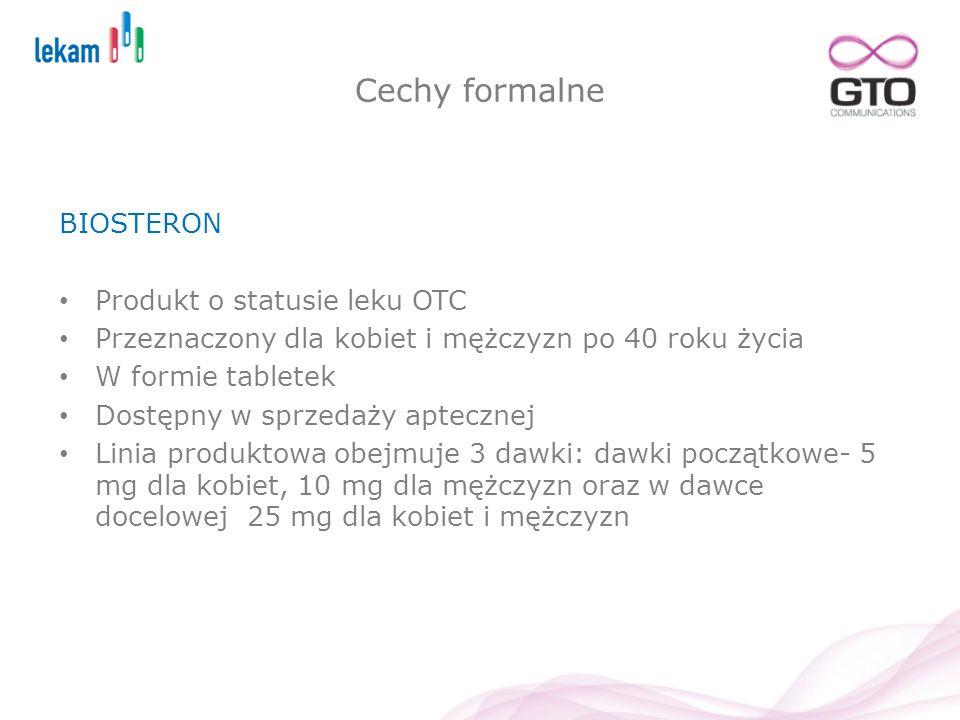 Cechy formalne BIOSTERON Produkt o statusie leku OTC