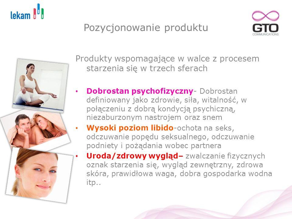 Pozycjonowanie produktu