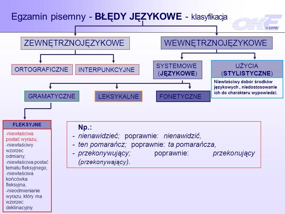 Egzamin pisemny - BŁĘDY JĘZYKOWE - klasyfikacja