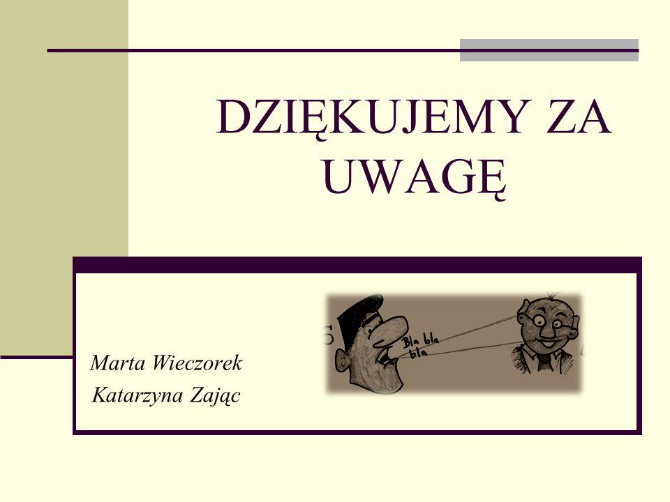 Marta Wieczorek Katarzyna Zając