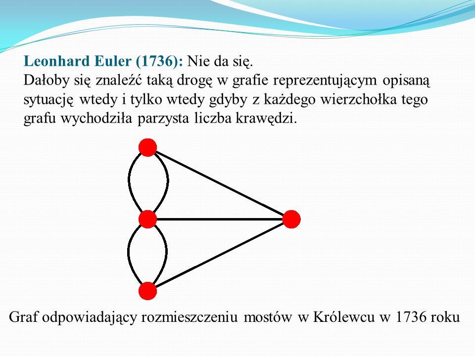 Leonhard Euler (1736): Nie da się.