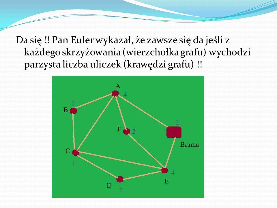 Da się !! Pan Euler wykazał, że zawsze się da jeśli z każdego skrzyżowania (wierzchołka grafu) wychodzi parzysta liczba uliczek (krawędzi grafu) !!