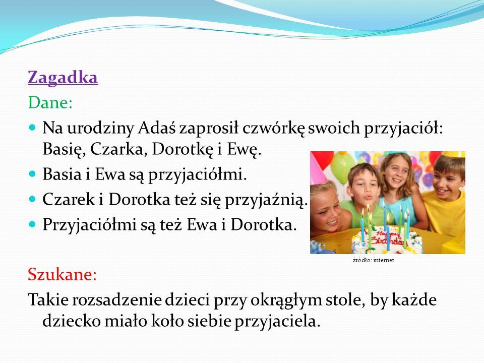 Basia i Ewa są przyjaciółmi. Czarek i Dorotka też się przyjaźnią.
