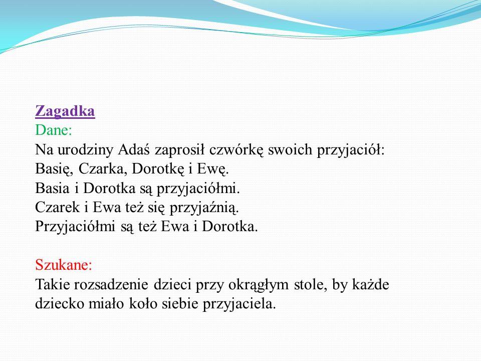 Zagadka Dane: Na urodziny Adaś zaprosił czwórkę swoich przyjaciół: Basię, Czarka, Dorotkę i Ewę. Basia i Dorotka są przyjaciółmi.