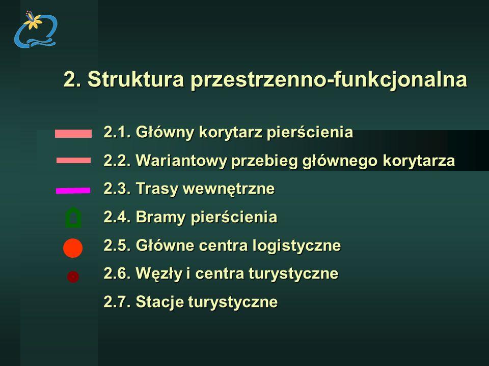 2. Struktura przestrzenno-funkcjonalna