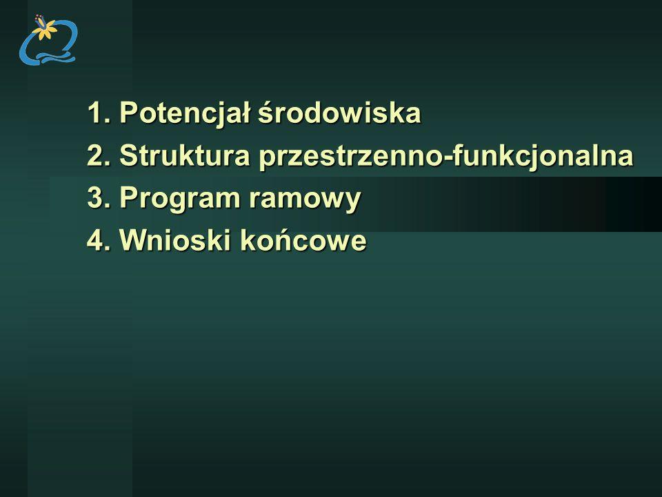 1. Potencjał środowiska 2. Struktura przestrzenno-funkcjonalna 3. Program ramowy 4. Wnioski końcowe