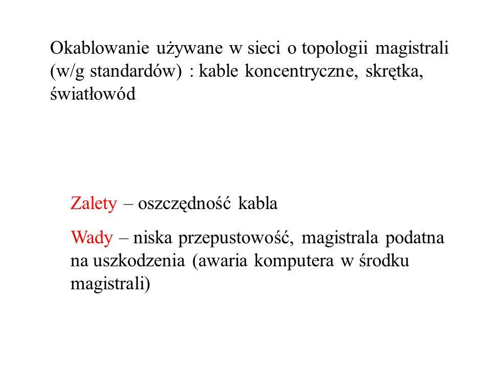 Okablowanie używane w sieci o topologii magistrali (w/g standardów) : kable koncentryczne, skrętka, światłowód