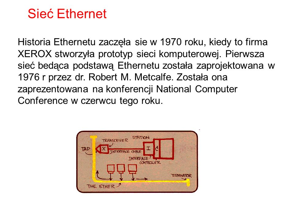 Sieć Ethernet