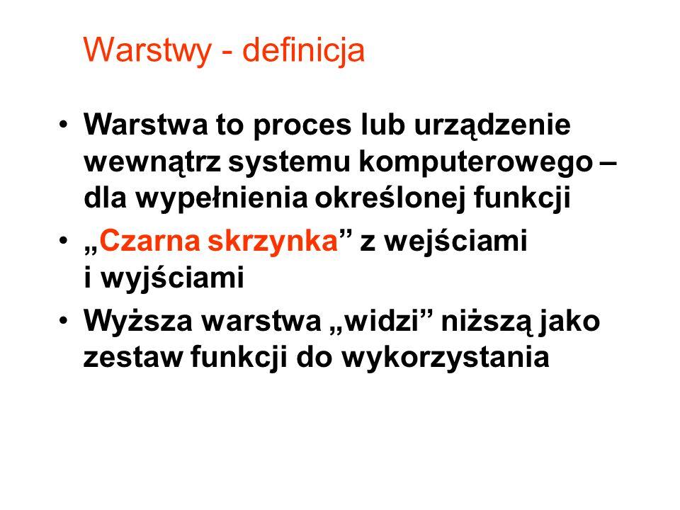 Warstwy - definicja Warstwa to proces lub urządzenie wewnątrz systemu komputerowego – dla wypełnienia określonej funkcji.