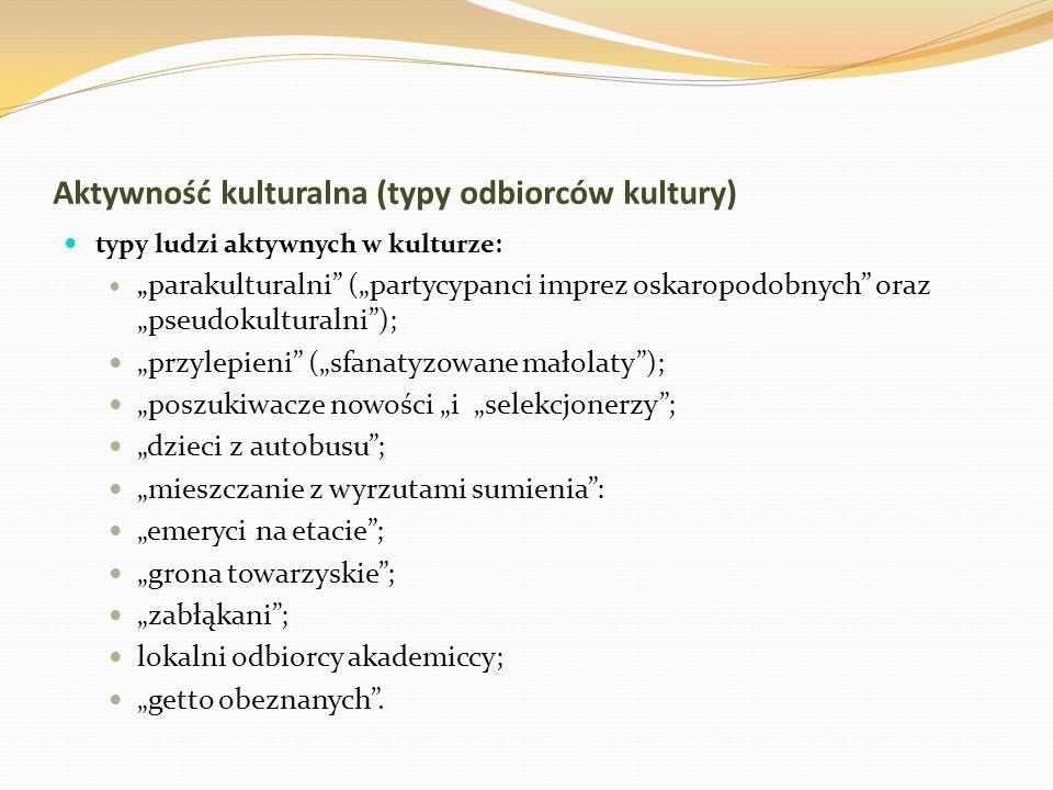 Aktywność kulturalna (typy odbiorców kultury)