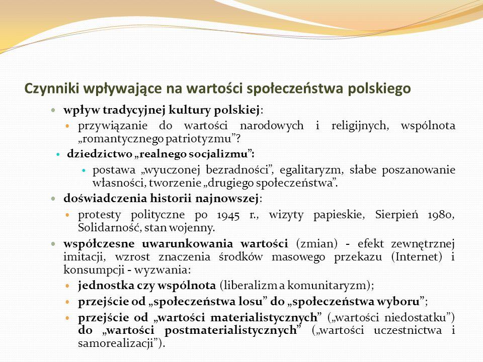Czynniki wpływające na wartości społeczeństwa polskiego