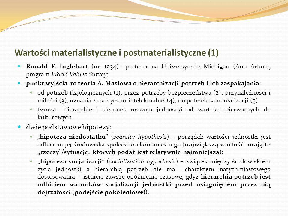 Wartości materialistyczne i postmaterialistyczne (1)