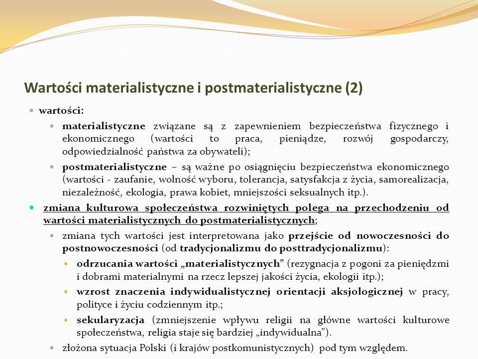 Wartości materialistyczne i postmaterialistyczne (2)