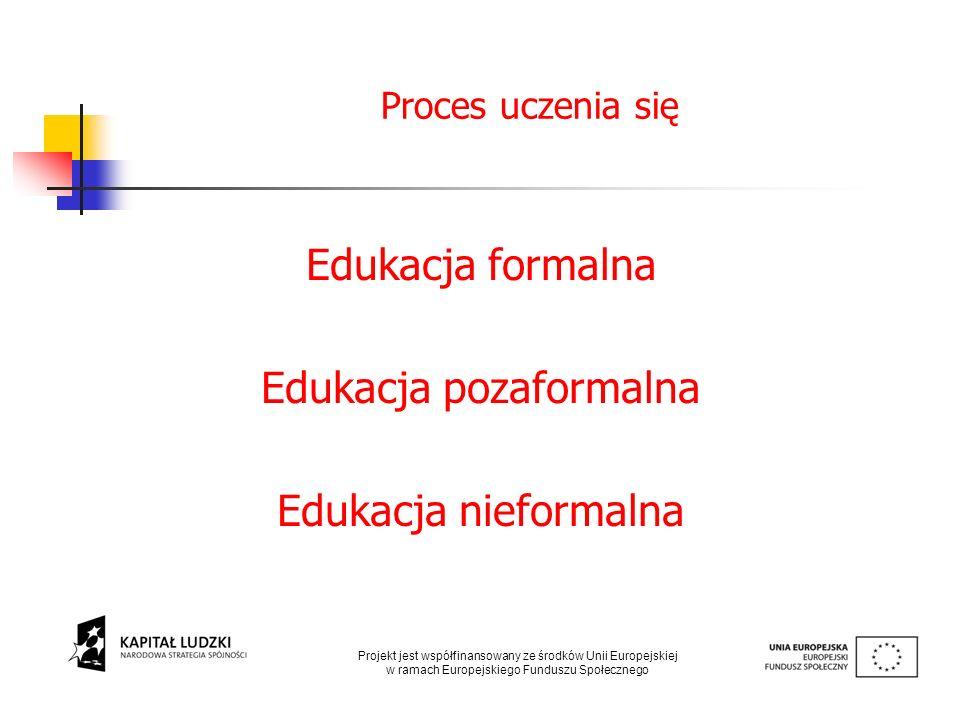 Edukacja pozaformalna Edukacja nieformalna