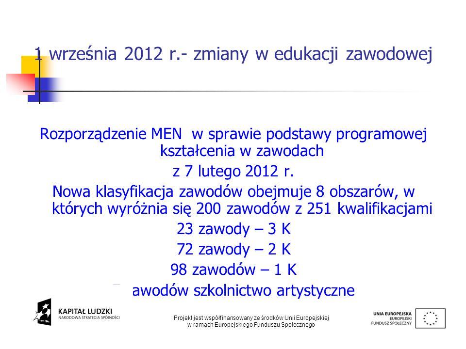1 września 2012 r.- zmiany w edukacji zawodowej