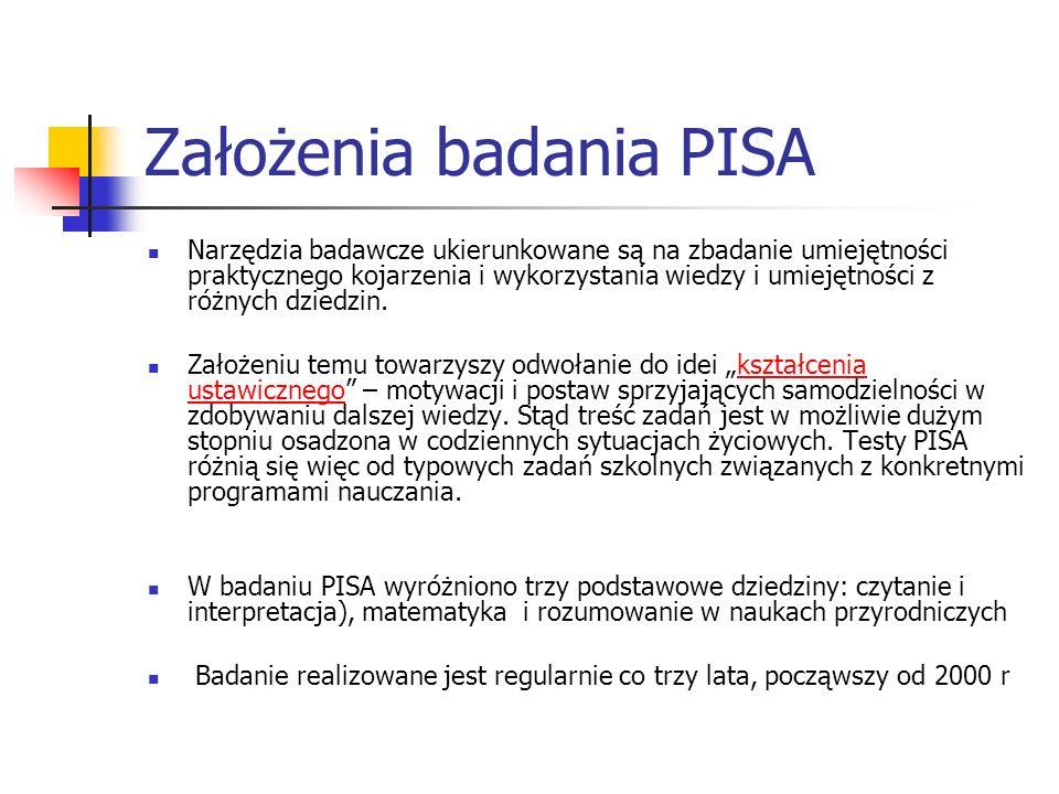 Założenia badania PISA